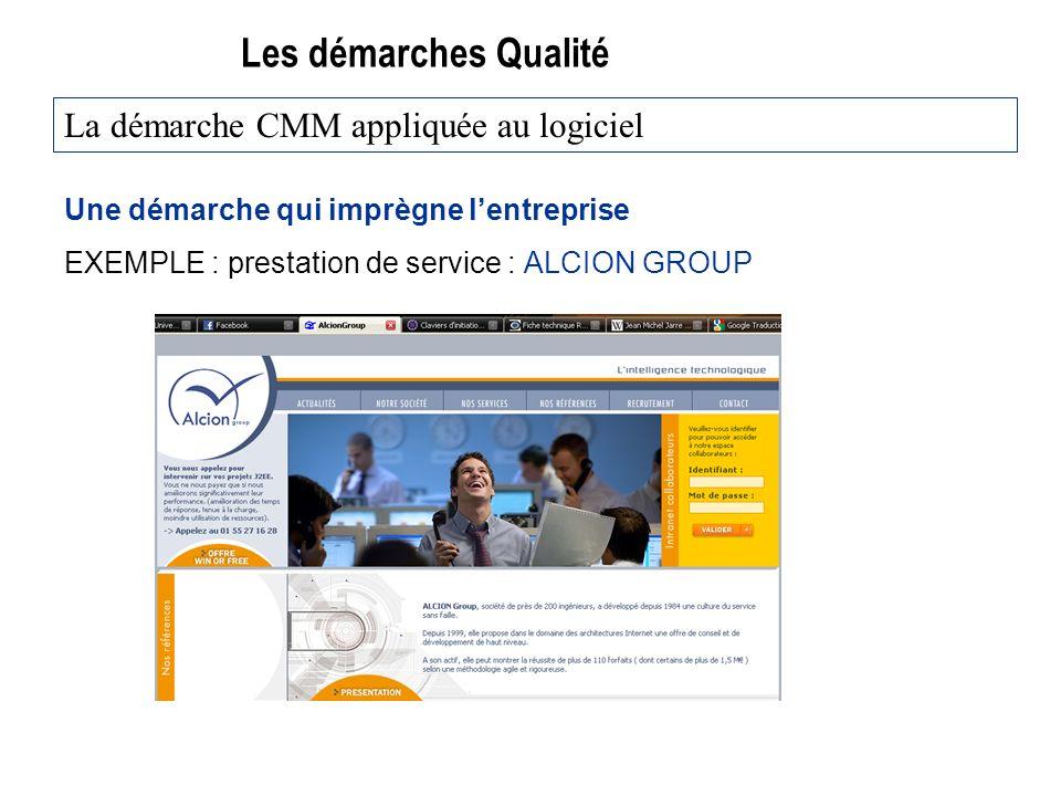 Les démarches Qualité La démarche CMM appliquée au logiciel