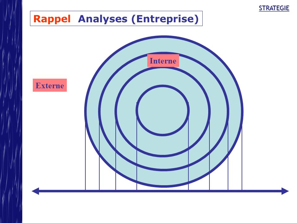 Rappel Analyses (Entreprise)