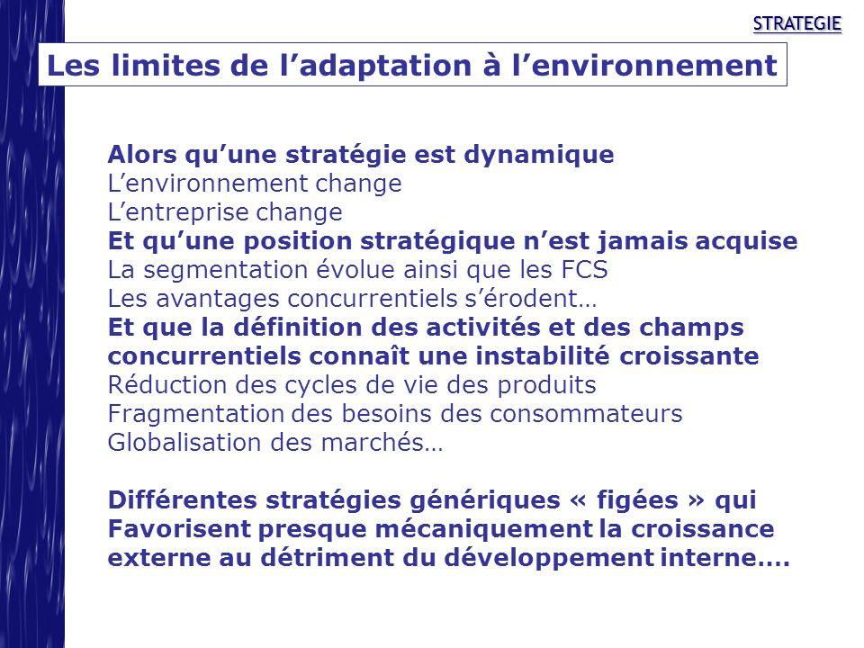 Les limites de l'adaptation à l'environnement