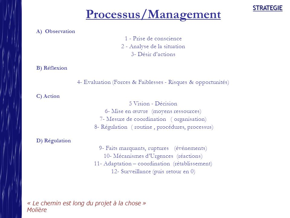 Processus/Management