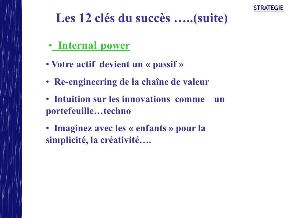 Les 12 clés du succès …..(suite)