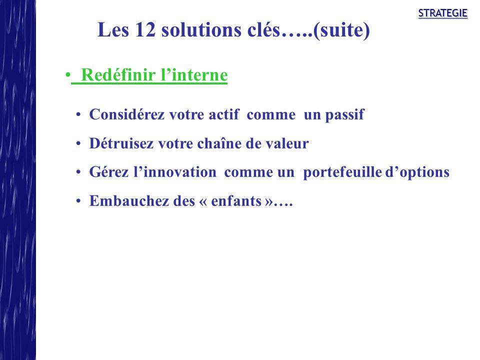 Les 12 solutions clés…..(suite)