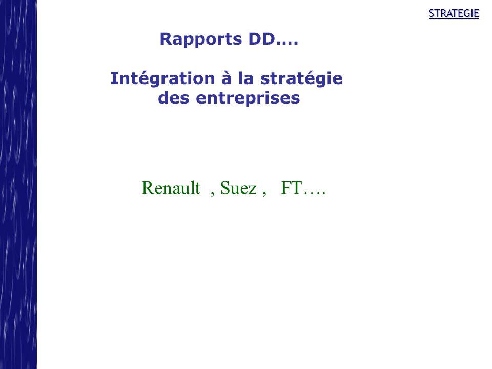 Intégration à la stratégie