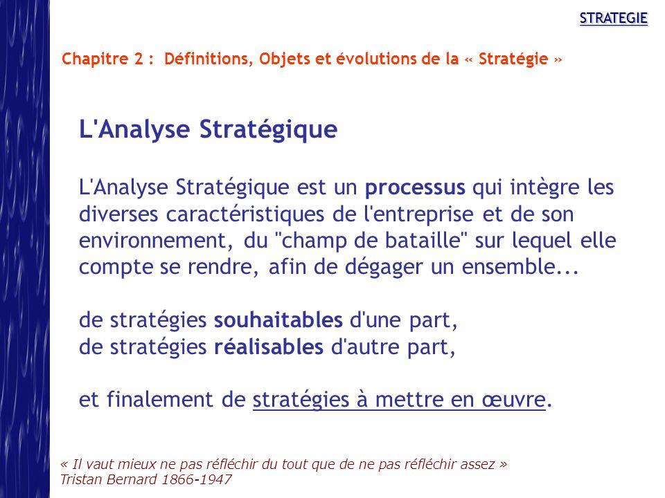 Chapitre 2 : Définitions, Objets et évolutions de la « Stratégie »