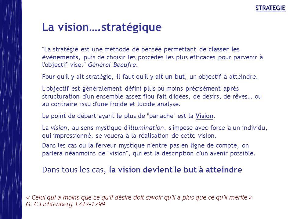 La vision….stratégique