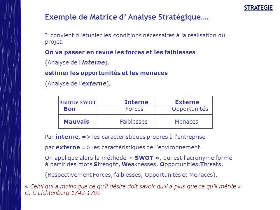 Exemple de Matrice d' Analyse Stratégique….