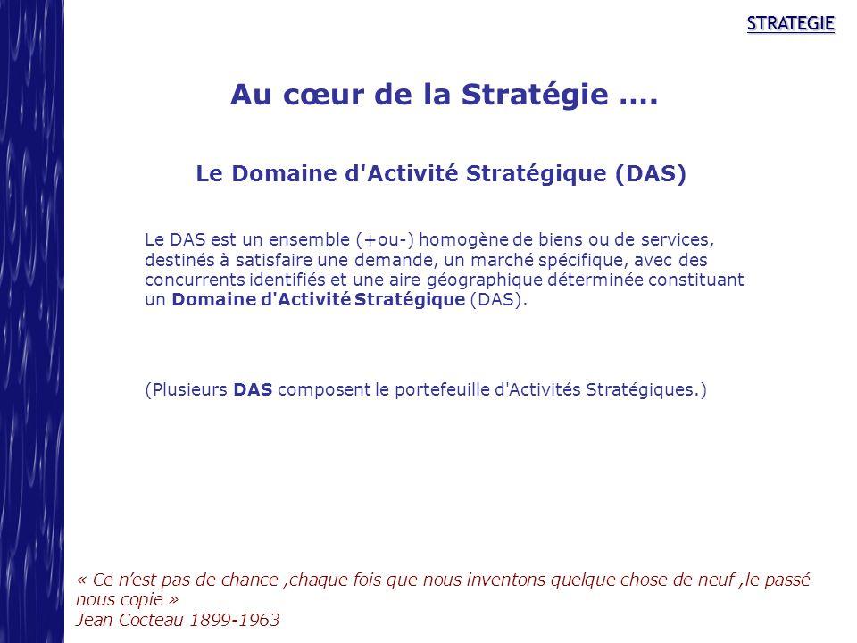 Au cœur de la Stratégie ….