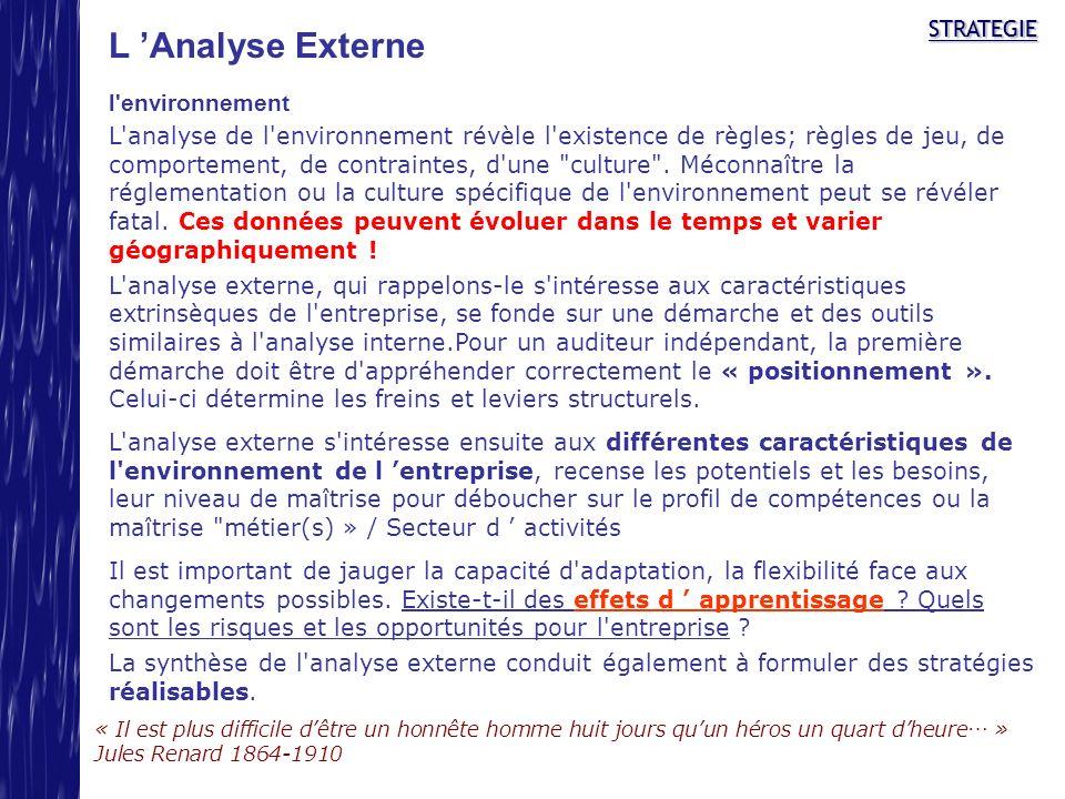 L 'Analyse Externe STRATEGIE l environnement