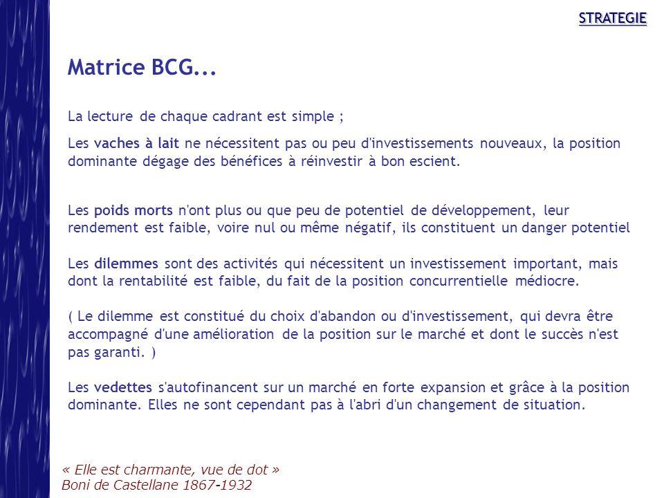 Matrice BCG... STRATEGIE La lecture de chaque cadrant est simple ;