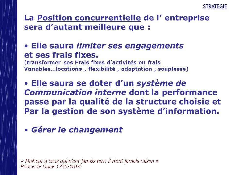 La Position concurrentielle de l' entreprise