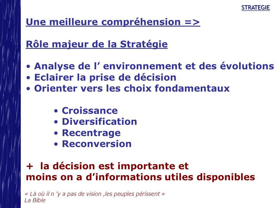 Une meilleure compréhension => Rôle majeur de la Stratégie