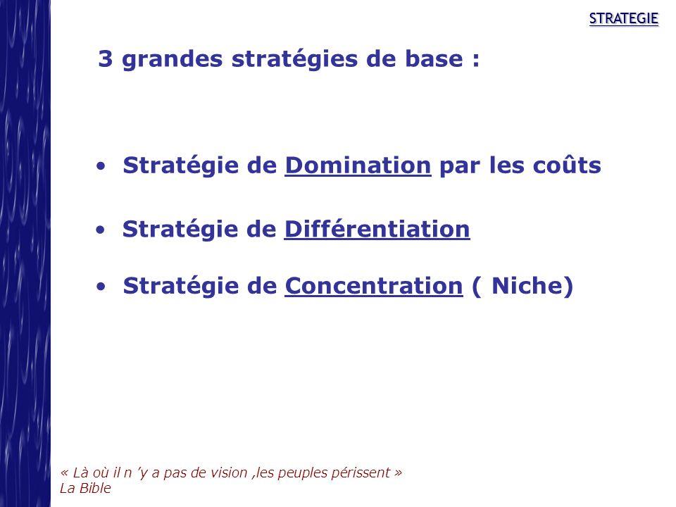 3 grandes stratégies de base :