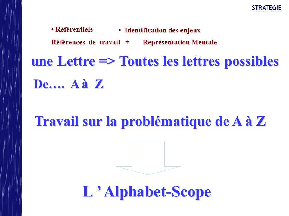 L ' Alphabet-Scope une Lettre => Toutes les lettres possibles