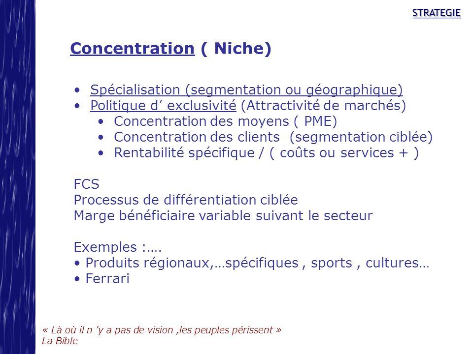Concentration ( Niche)