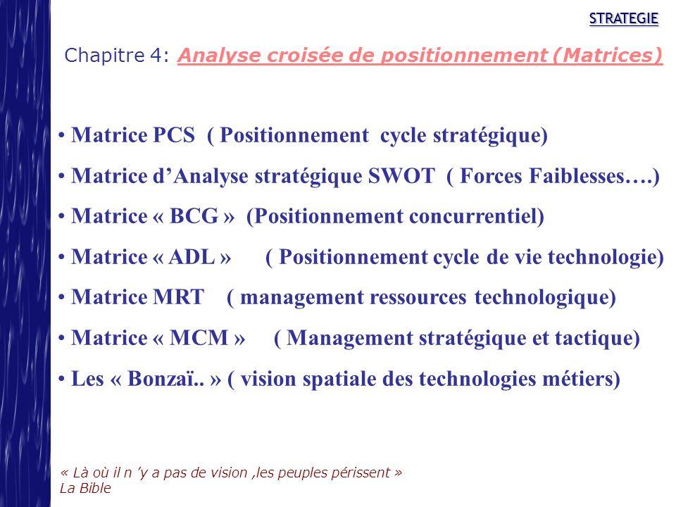 Chapitre 4: Analyse croisée de positionnement (Matrices)