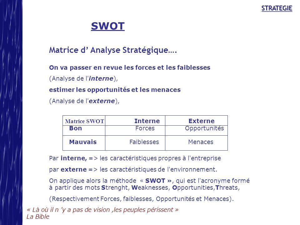 SWOT Matrice d' Analyse Stratégique…. STRATEGIE