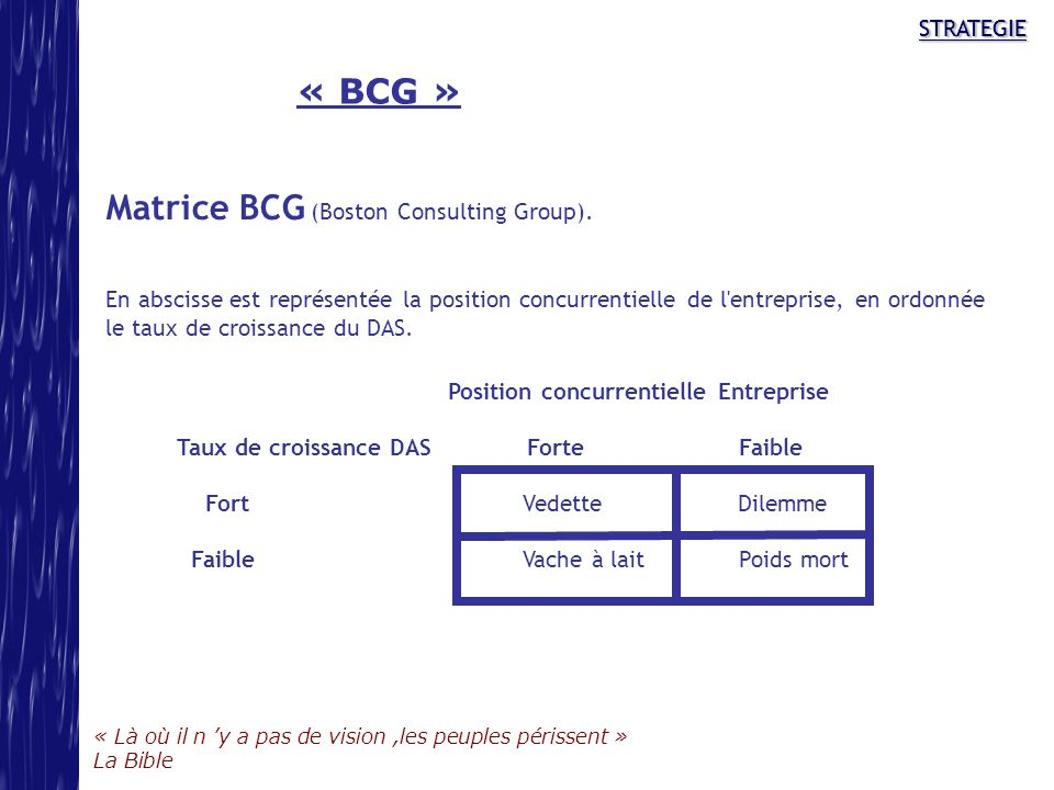 Matrice BCG (Boston Consulting Group).