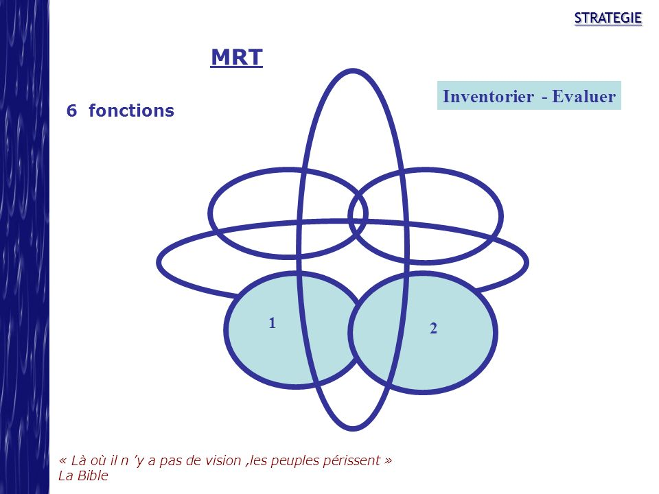 MRT Inventorier - Evaluer 6 fonctions 1 2 STRATEGIE