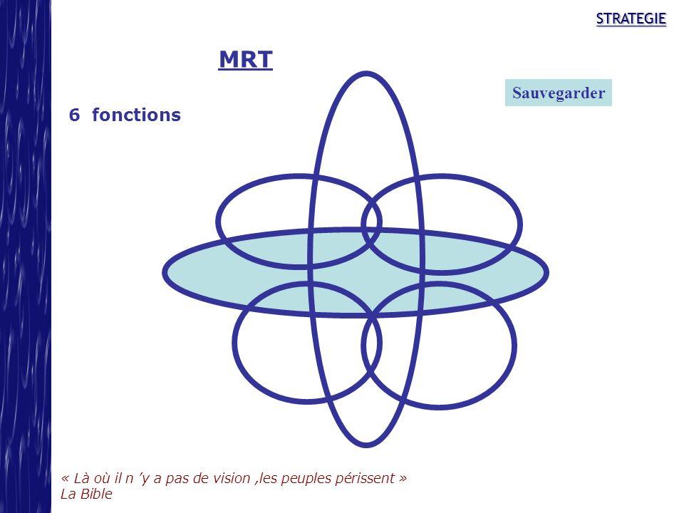 MRT Sauvegarder 6 fonctions STRATEGIE