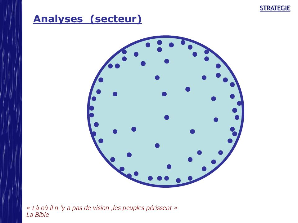 Analyses (secteur) STRATEGIE