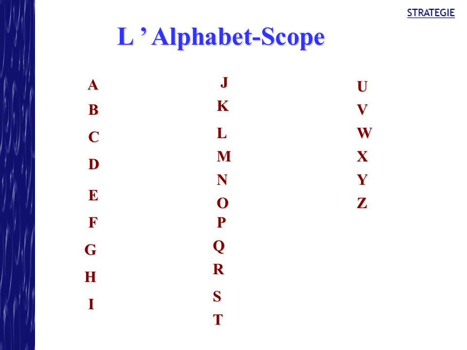 L ' Alphabet-Scope A J U K B V L W C M X D N Y E O Z F P Q G R H S I T