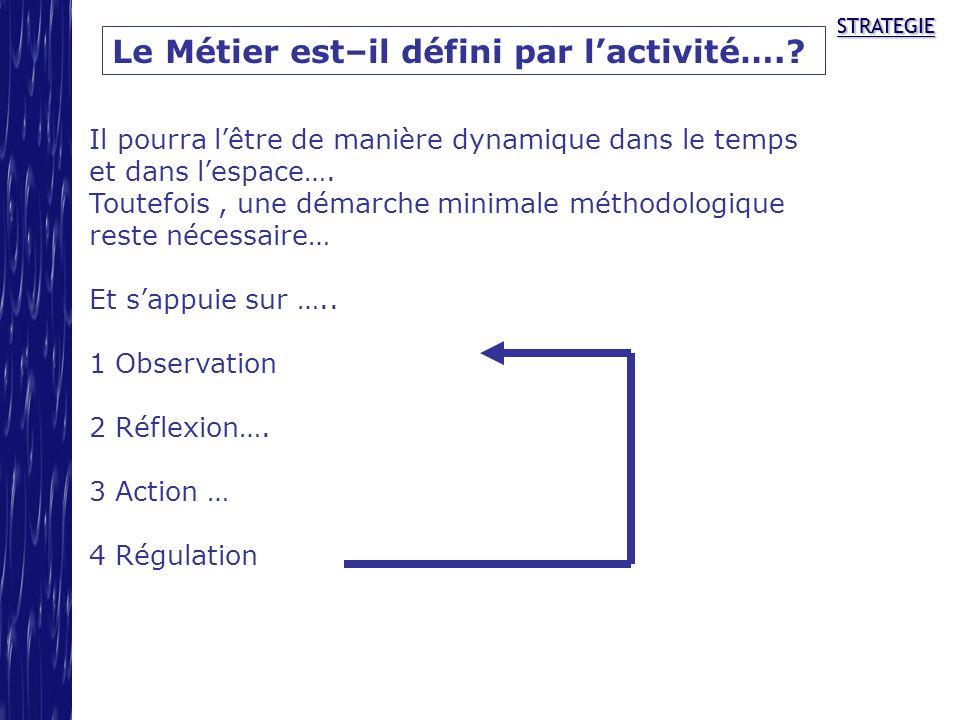 Le Métier est–il défini par l'activité….