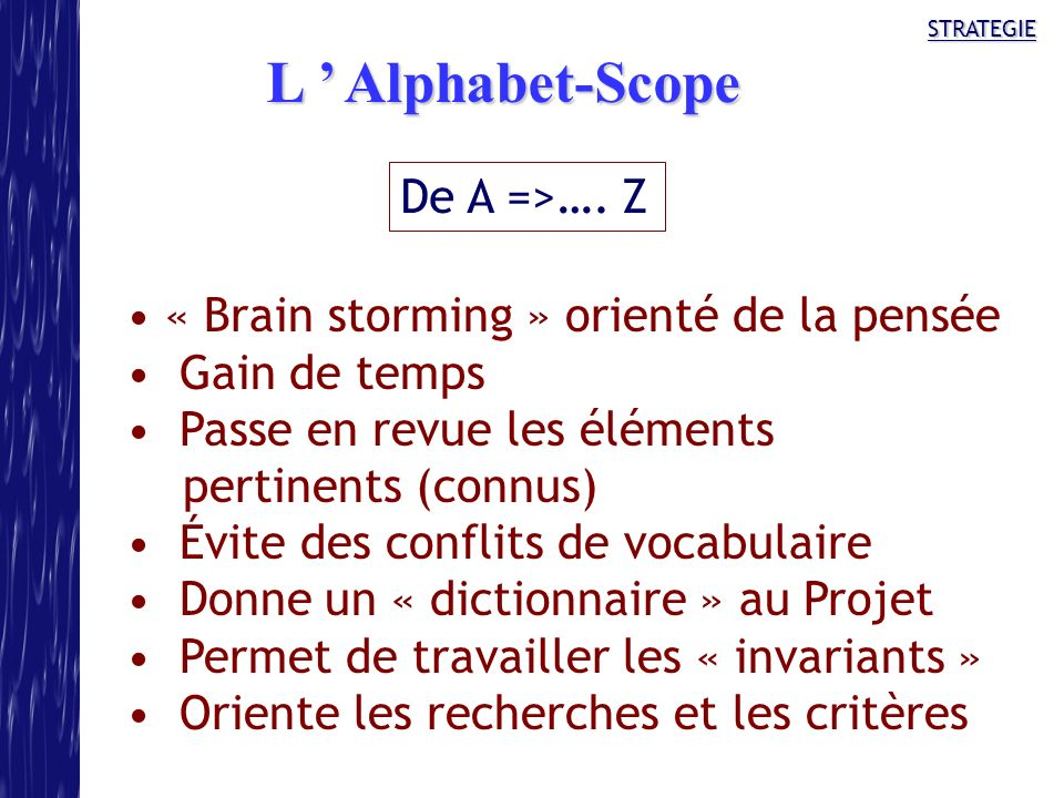 L ' Alphabet-Scope De A =>…. Z