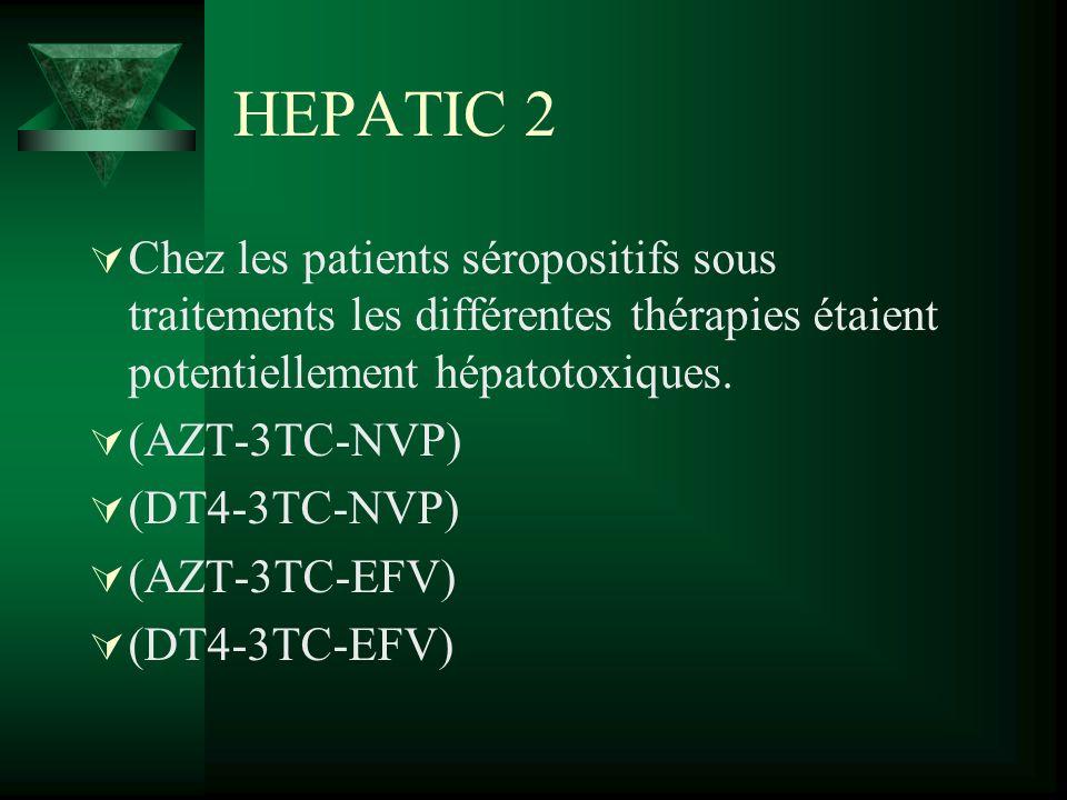 HEPATIC 2 Chez les patients séropositifs sous traitements les différentes thérapies étaient potentiellement hépatotoxiques.