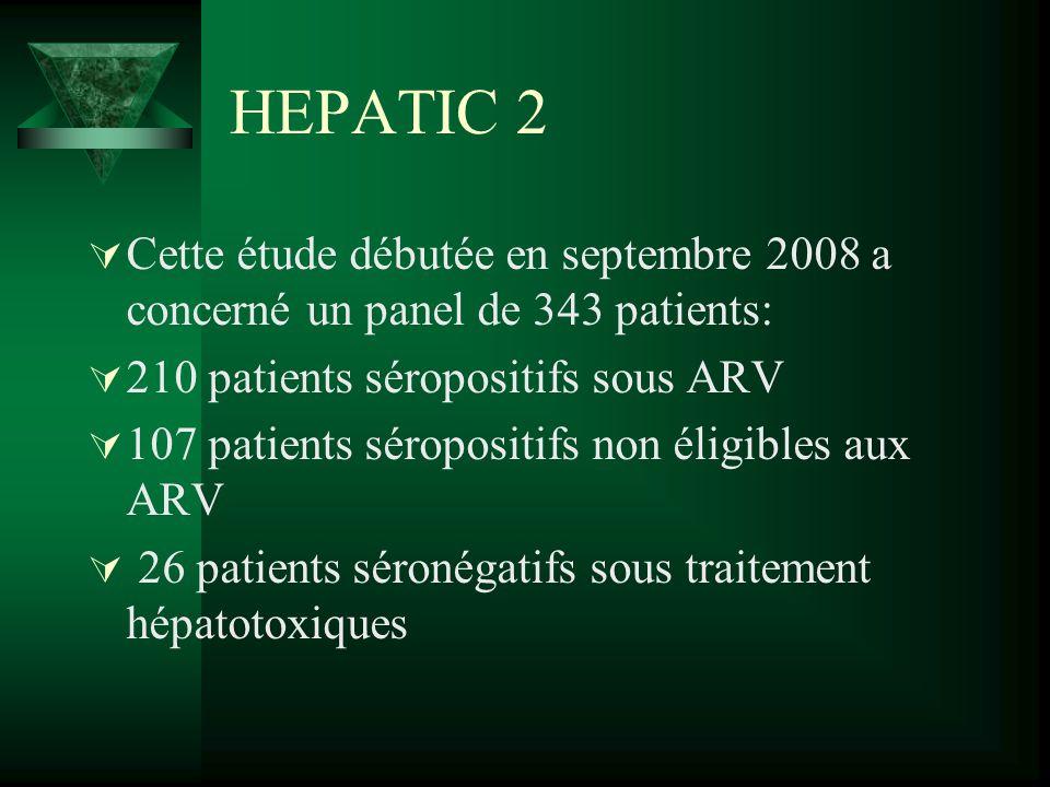 HEPATIC 2 Cette étude débutée en septembre 2008 a concerné un panel de 343 patients: 210 patients séropositifs sous ARV.