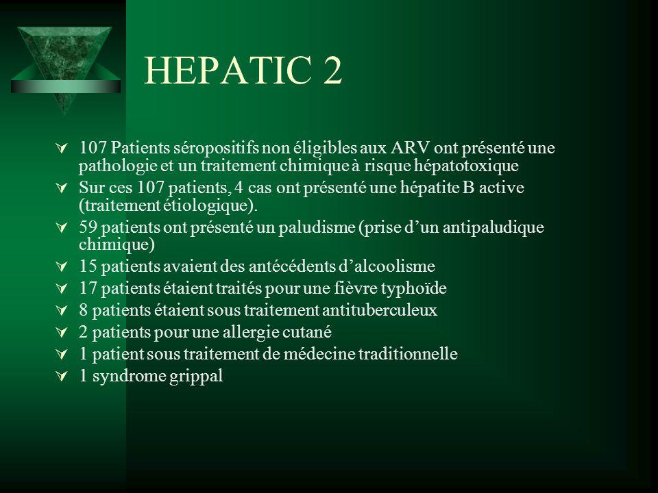 HEPATIC 2 107 Patients séropositifs non éligibles aux ARV ont présenté une pathologie et un traitement chimique à risque hépatotoxique.
