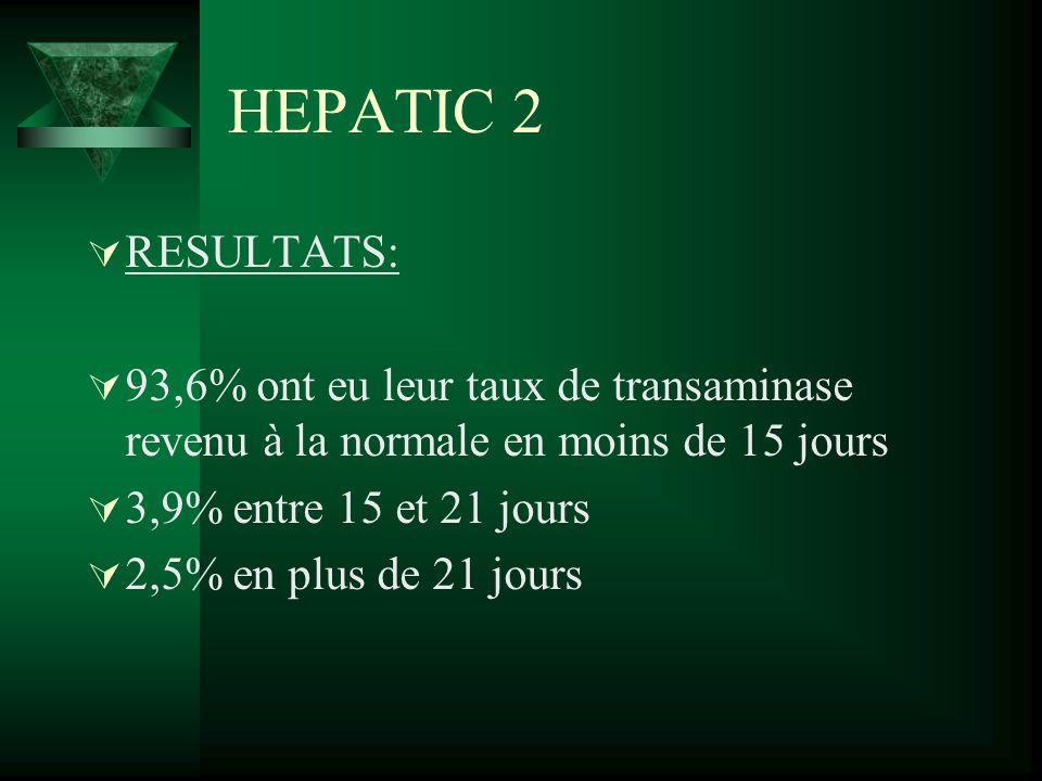 HEPATIC 2 RESULTATS: 93,6% ont eu leur taux de transaminase revenu à la normale en moins de 15 jours.