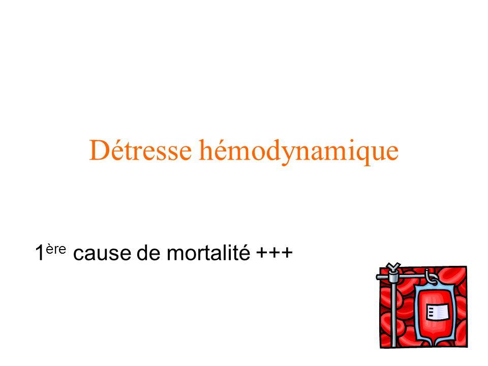 Détresse hémodynamique