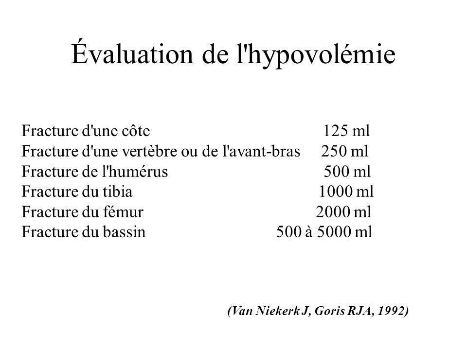 Évaluation de l hypovolémie