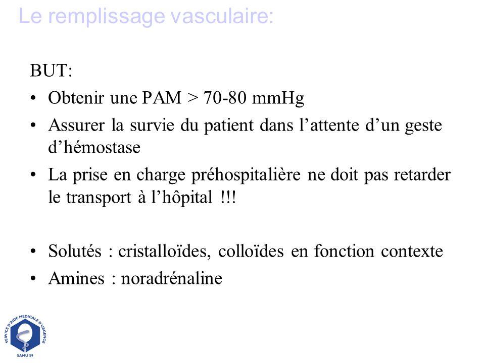 Le remplissage vasculaire: