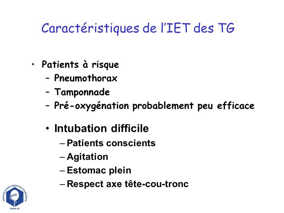 Caractéristiques de l'IET des TG