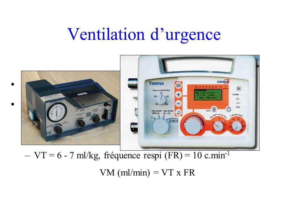 Ventilation d'urgence