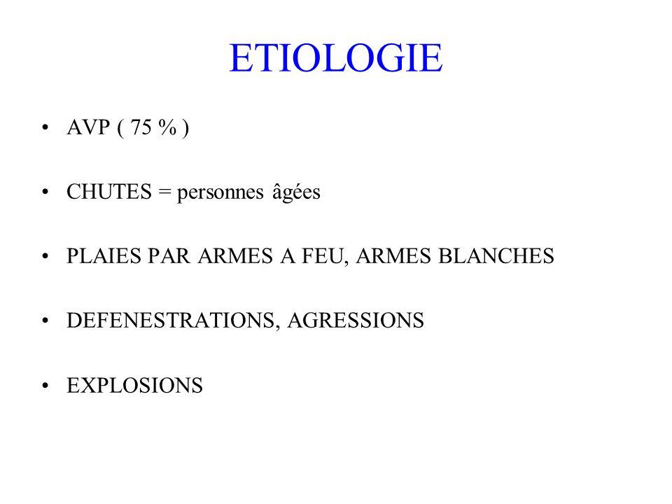ETIOLOGIE AVP ( 75 % ) CHUTES = personnes âgées