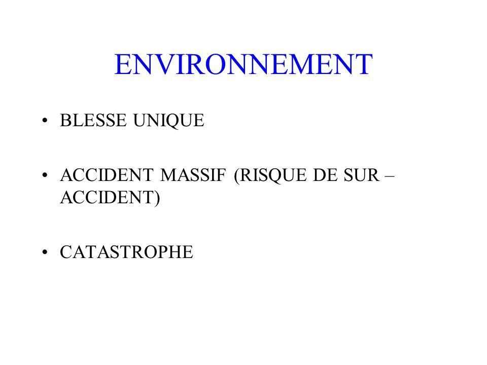 ENVIRONNEMENT BLESSE UNIQUE ACCIDENT MASSIF (RISQUE DE SUR – ACCIDENT)
