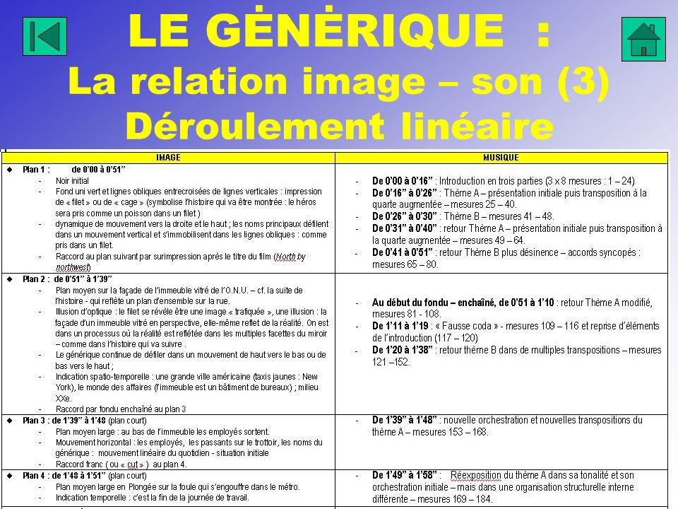 LE GĖNĖRIQUE : La relation image – son (3) Déroulement linéaire