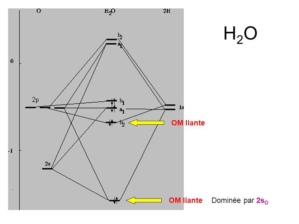 H2O OM liante OM liante Dominée par 2sO
