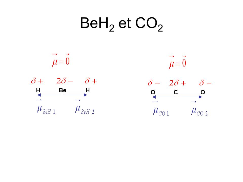 BeH2 et CO2 H Be H O C O