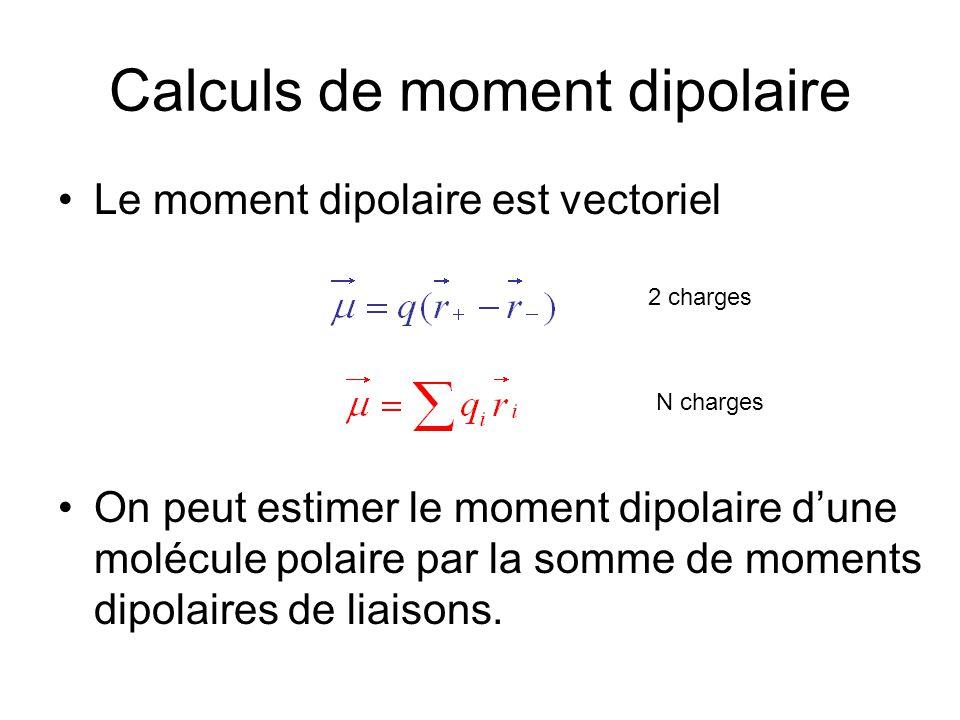 Calculs de moment dipolaire