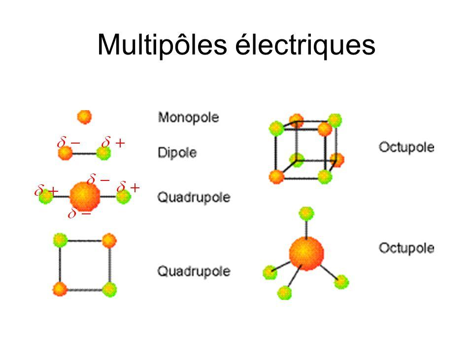 Multipôles électriques