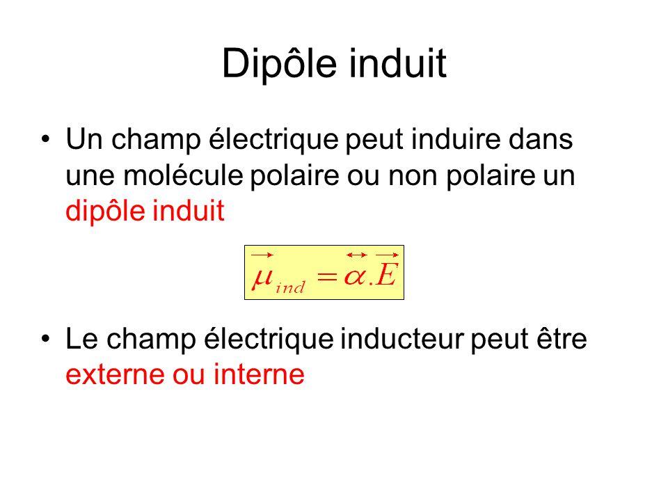 Dipôle induit Un champ électrique peut induire dans une molécule polaire ou non polaire un dipôle induit.