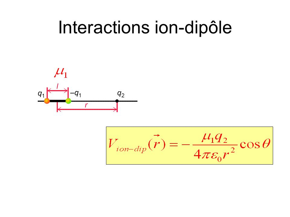 Interactions ion-dipôle