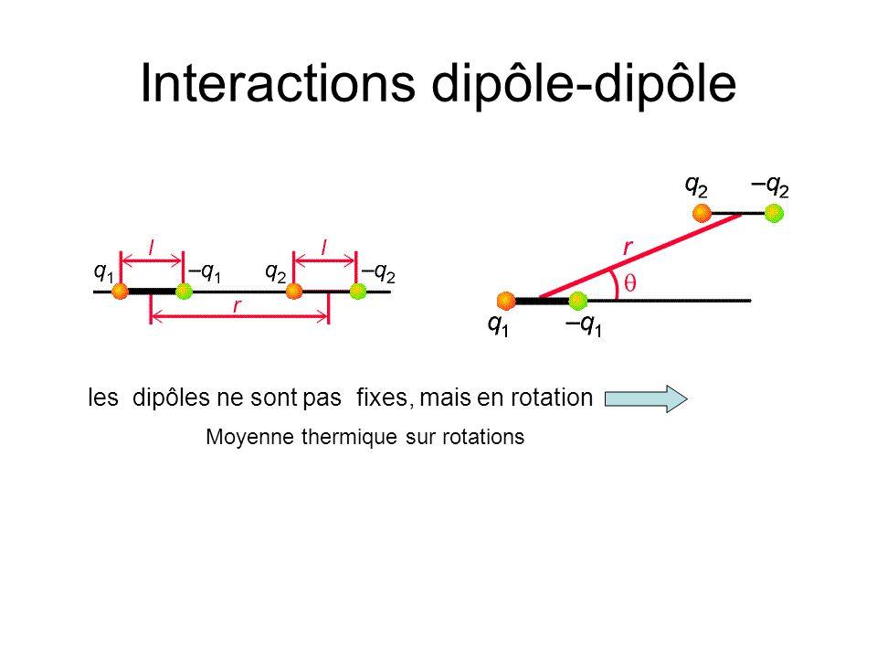 Interactions dipôle-dipôle