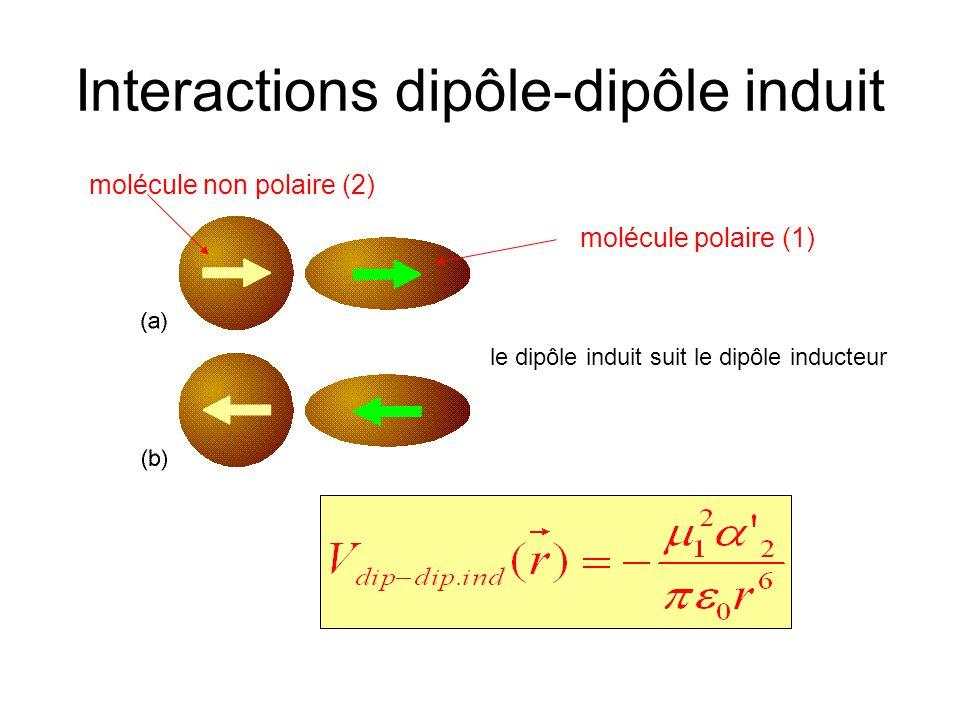 Interactions dipôle-dipôle induit