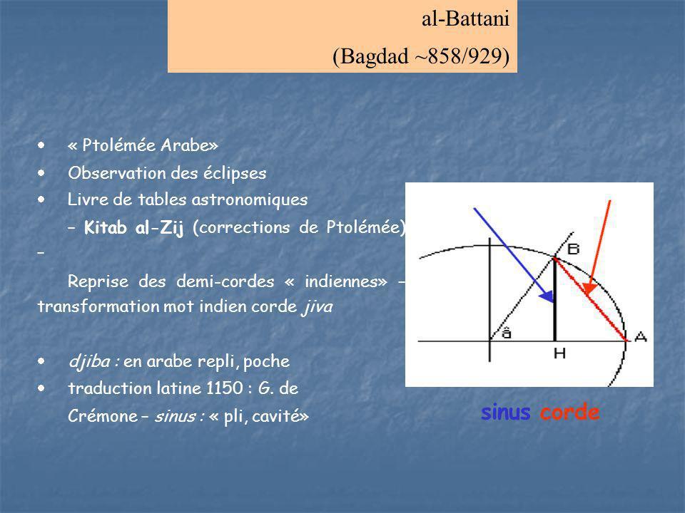 al-Battani (Bagdad ~858/929) sinus corde « Ptolémée Arabe»