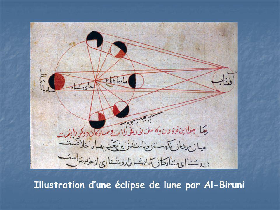 Illustration d'une éclipse de lune par Al-Biruni