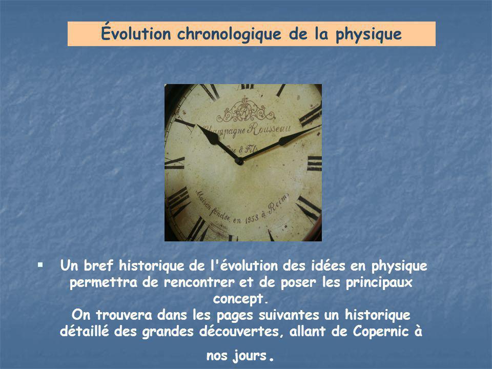 Évolution chronologique de la physique